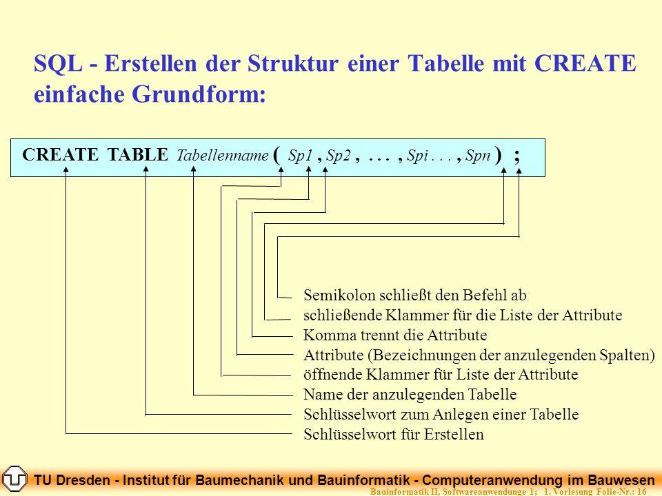 TU Dresden - Institut für Baumechanik und Bauinformatik - Computeranwendung im Bauwesen Folie-Nr.: 16Bauinformatik II, Softwareanwendunge 1; 1. Vorles