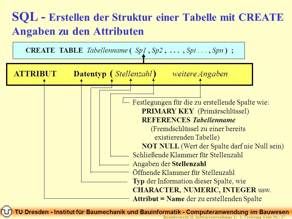 TU Dresden - Institut für Baumechanik und Bauinformatik - Computeranwendung im Bauwesen Folie-Nr.: 17Bauinformatik II, Softwareanwendunge 1; 1. Vorles