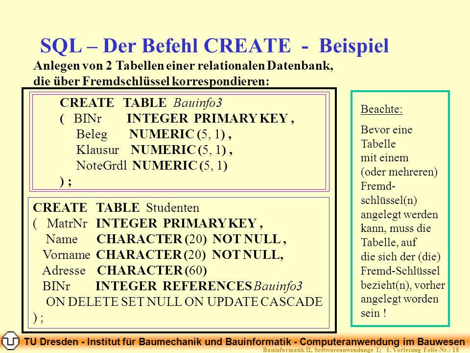 TU Dresden - Institut für Baumechanik und Bauinformatik - Computeranwendung im Bauwesen Folie-Nr.: 18Bauinformatik II, Softwareanwendunge 1; 1. Vorles