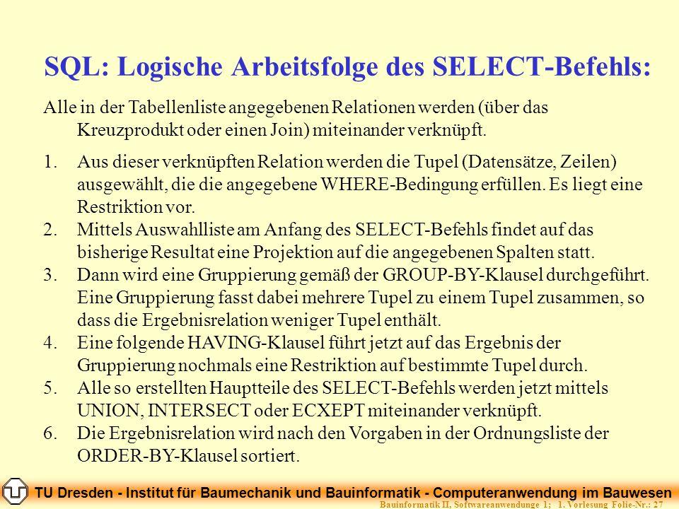TU Dresden - Institut für Baumechanik und Bauinformatik - Computeranwendung im Bauwesen Folie-Nr.: 27Bauinformatik II, Softwareanwendunge 1; 1. Vorles