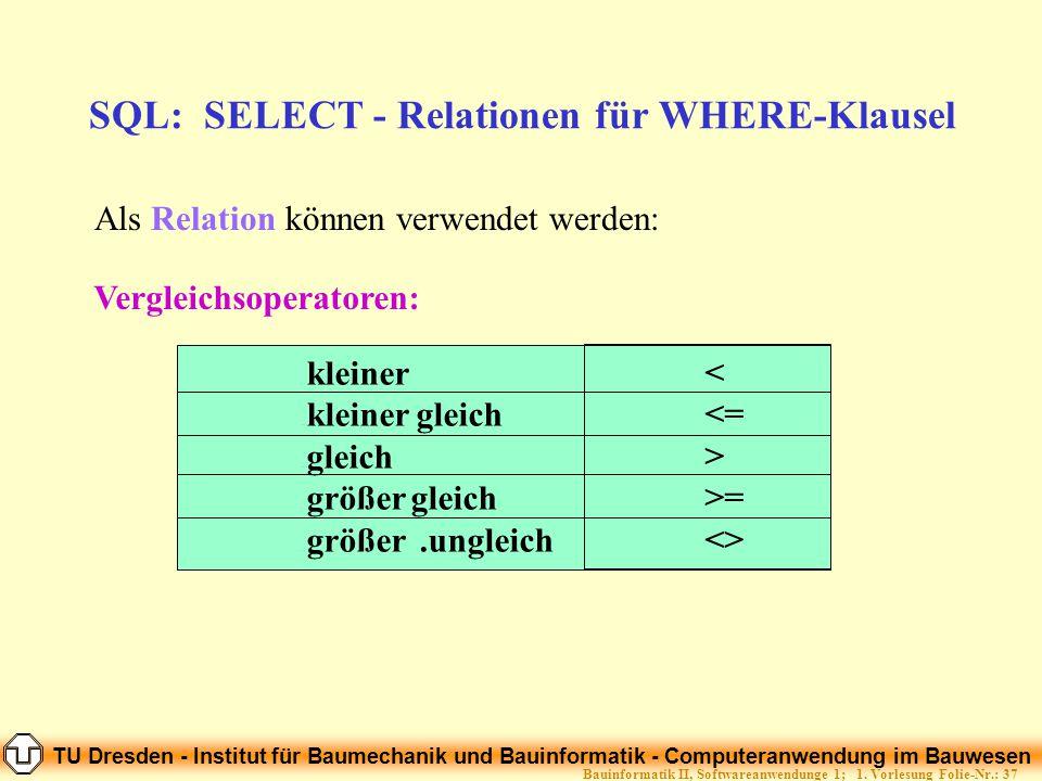 TU Dresden - Institut für Baumechanik und Bauinformatik - Computeranwendung im Bauwesen Folie-Nr.: 37Bauinformatik II, Softwareanwendunge 1; 1. Vorles