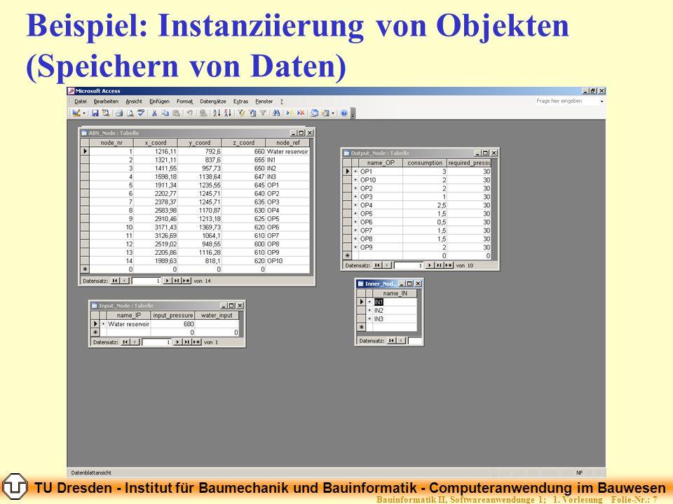 TU Dresden - Institut für Baumechanik und Bauinformatik - Computeranwendung im Bauwesen Folie-Nr.: 7Bauinformatik II, Softwareanwendunge 1; 1. Vorlesu