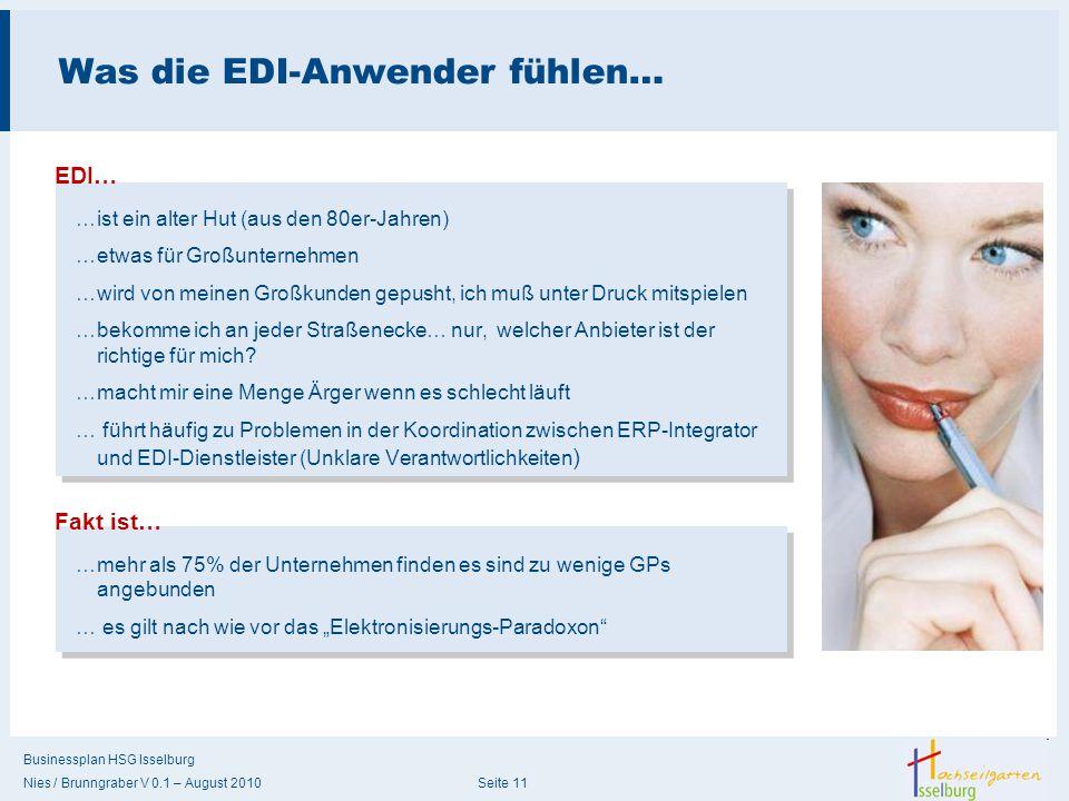 Businessplan HSG Isselburg Nies / Brunngraber V 0.1 – August 2010 Seite 11 Was die EDI-Anwender fühlen… EDI… …ist ein alter Hut (aus den 80er-Jahren)