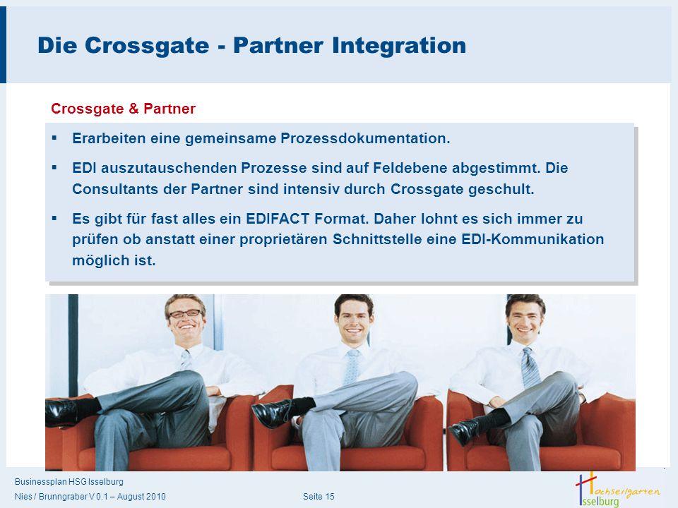 Businessplan HSG Isselburg Nies / Brunngraber V 0.1 – August 2010 Seite 15 Die Crossgate - Partner Integration Crossgate & Partner  Erarbeiten eine g
