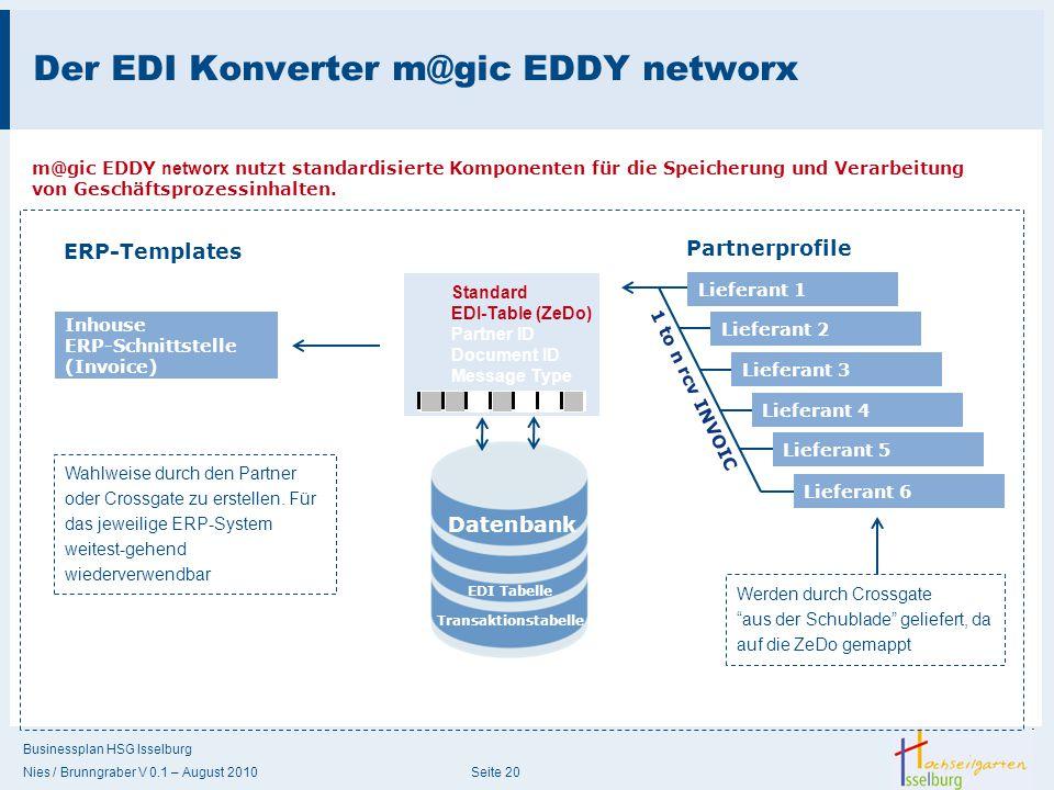 Businessplan HSG Isselburg Nies / Brunngraber V 0.1 – August 2010 Seite 20 Der EDI Konverter m@gic EDDY networx Lieferant 1 ERP-Templates Partnerprofi