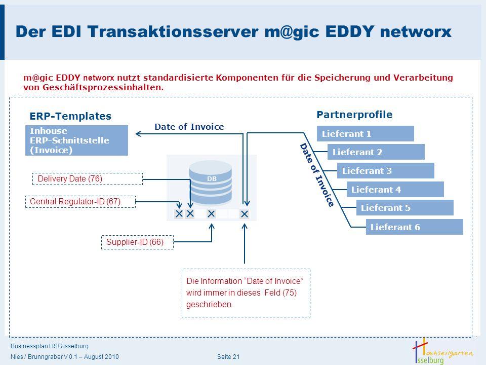 Businessplan HSG Isselburg Nies / Brunngraber V 0.1 – August 2010 Seite 21 DB Der EDI Transaktionsserver m@gic EDDY networx Lieferant 1 ERP-Templates