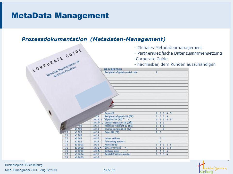 Businessplan HSG Isselburg Nies / Brunngraber V 0.1 – August 2010 Seite 22 MetaData Management Prozessdokumentation (Metadaten-Management) - Globales