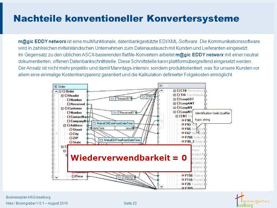 Businessplan HSG Isselburg Nies / Brunngraber V 0.1 – August 2010 Seite 23 Nachteile konventioneller Konvertersysteme m@gic EDDY networx ist eine mult