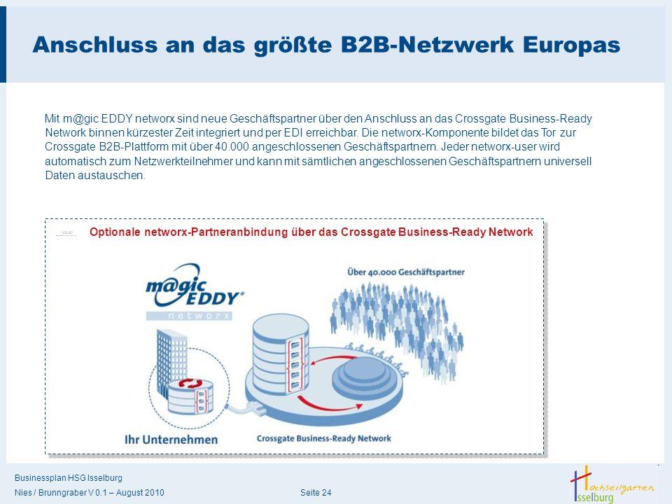 Businessplan HSG Isselburg Nies / Brunngraber V 0.1 – August 2010 Seite 24 Anschluss an das größte B2B-Netzwerk Europas Mit m@gic EDDY networx sind ne