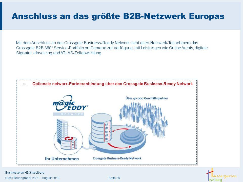 Businessplan HSG Isselburg Nies / Brunngraber V 0.1 – August 2010 Seite 25 Anschluss an das größte B2B-Netzwerk Europas Mit dem Anschluss an das Cross