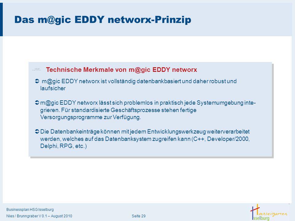 Businessplan HSG Isselburg Nies / Brunngraber V 0.1 – August 2010 Seite 29 Das m@gic EDDY networx-Prinzip  m@gic EDDY networx ist vollständig datenba
