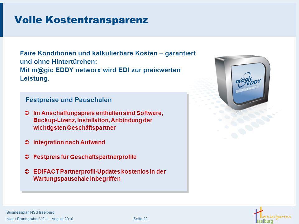 Businessplan HSG Isselburg Nies / Brunngraber V 0.1 – August 2010 Seite 32 Volle Kostentransparenz Faire Konditionen und kalkulierbare Kosten – garant