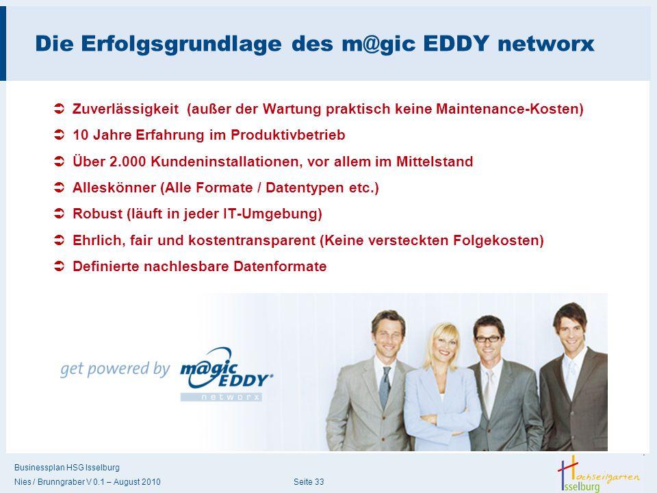 Businessplan HSG Isselburg Nies / Brunngraber V 0.1 – August 2010 Seite 33 Die Erfolgsgrundlage des m@gic EDDY networx  Zuverlässigkeit (außer der Wa
