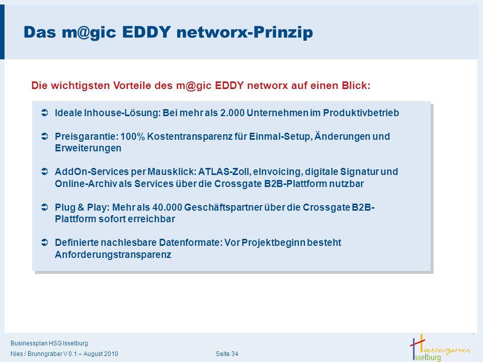 Businessplan HSG Isselburg Nies / Brunngraber V 0.1 – August 2010 Seite 34 Das m@gic EDDY networx-Prinzip Die wichtigsten Vorteile des m@gic EDDY netw