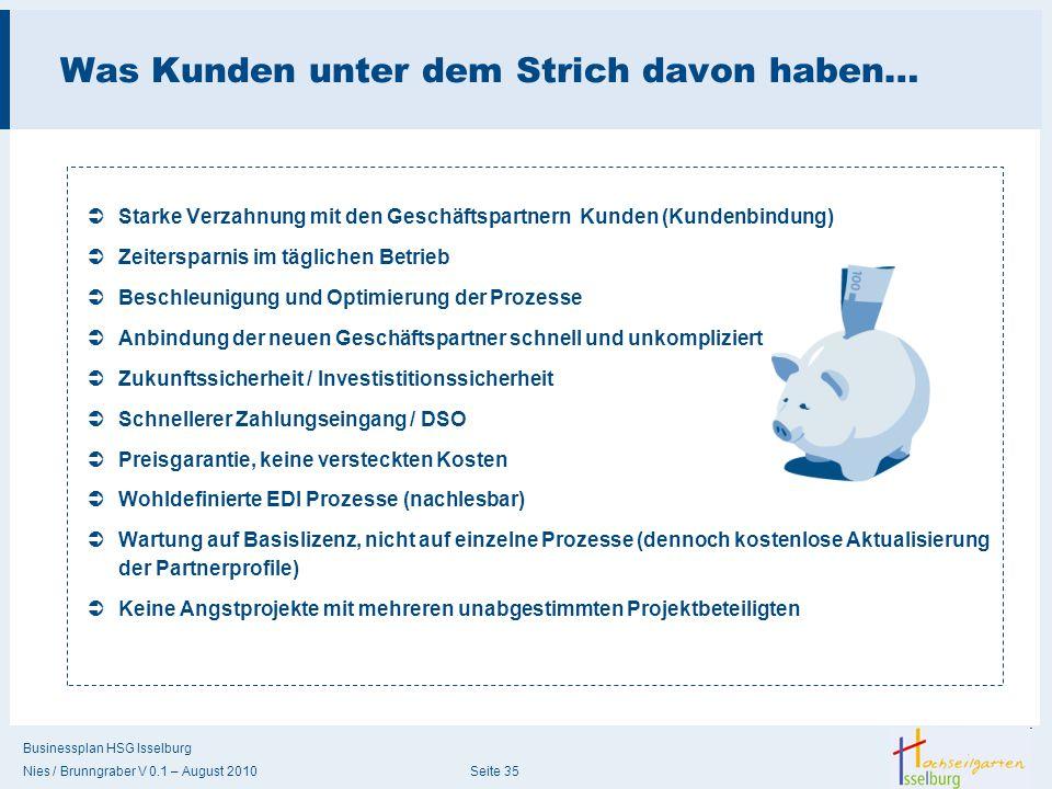Businessplan HSG Isselburg Nies / Brunngraber V 0.1 – August 2010 Seite 35 Was Kunden unter dem Strich davon haben…  Starke Verzahnung mit den Geschä