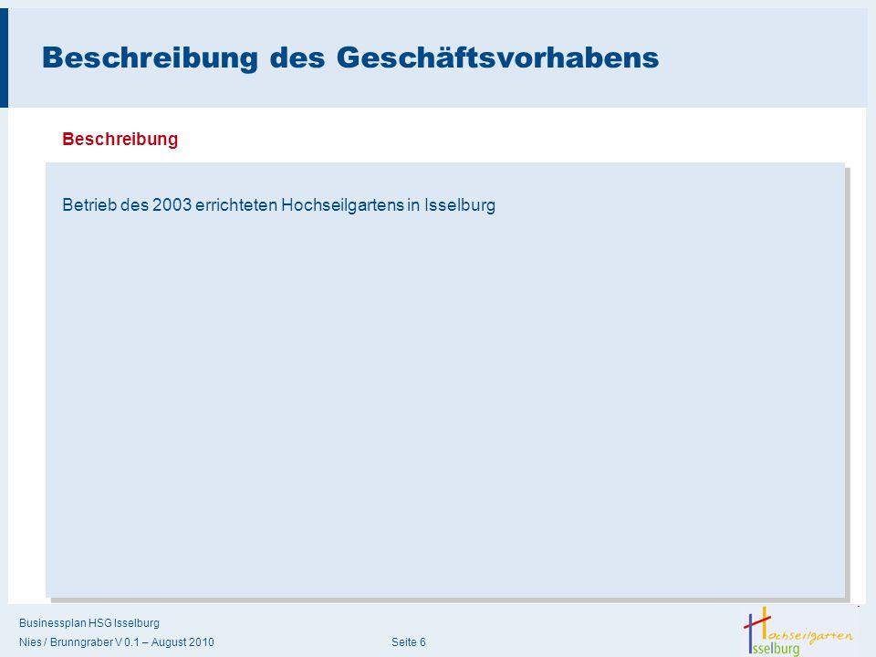 Businessplan HSG Isselburg Nies / Brunngraber V 0.1 – August 2010 Seite 6 Beschreibung des Geschäftsvorhabens Beschreibung Betrieb des 2003 errichtete