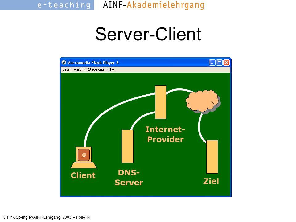 © Fink/Spengler/AINF-Lehrgang 2003 – Folie 14 Server-Client