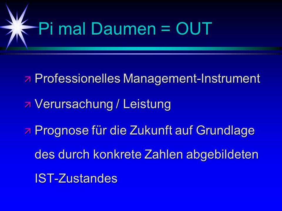 Pi mal Daumen = OUT ä Professionelles Management-Instrument ä Verursachung / Leistung ä Prognose für die Zukunft auf Grundlage des durch konkrete Zahlen abgebildeten IST-Zustandes