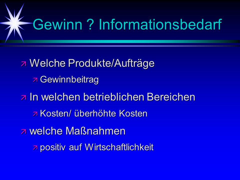 Gewinn ? Informationsbedarf ä Welche Produkte/Aufträge ä Gewinnbeitrag ä In welchen betrieblichen Bereichen ä Kosten/ überhöhte Kosten ä welche Maßnah