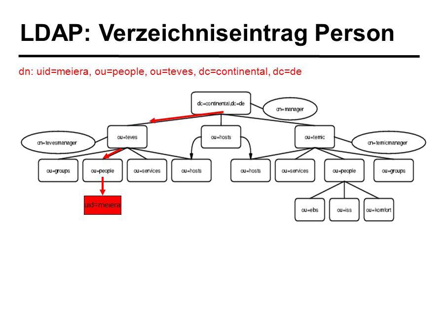 LDAP: Verzeichniseintrag Person dn: uid=meiera, ou=people, ou=teves, dc=continental, dc=de uid=meiera