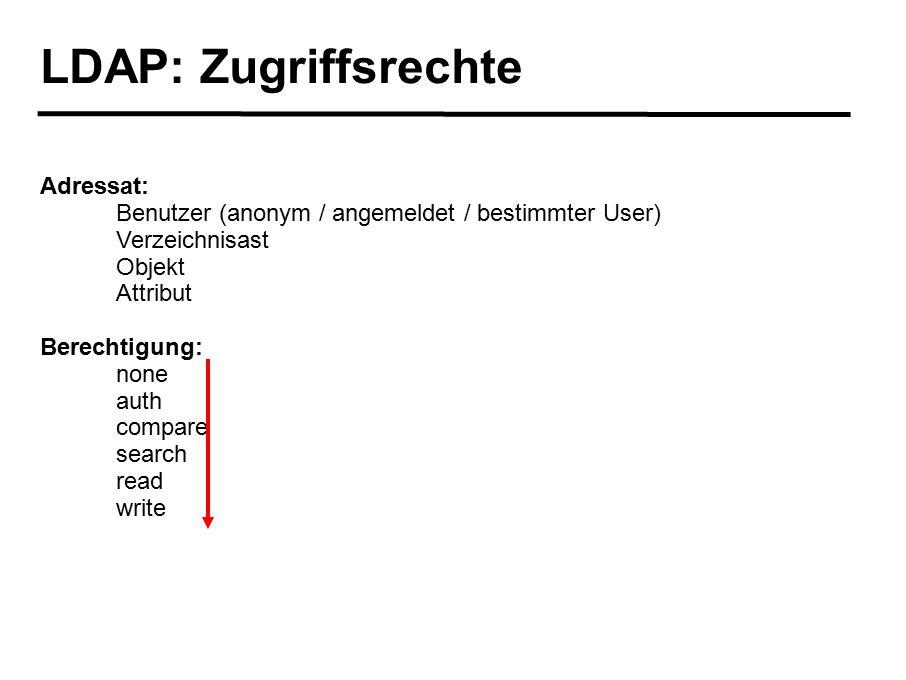 LDAP: Zugriffsrechte Adressat: Benutzer (anonym / angemeldet / bestimmter User) Verzeichnisast Objekt Attribut Berechtigung: none auth compare search