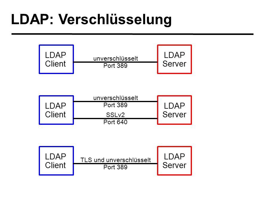 LDAP: Verschlüsselung LDAP Client LDAP Server unverschlüsselt Port 389 LDAP Client LDAP Server SSLv2 Port 640 LDAP Client LDAP Server TLS und unverschlüsselt Port 389 unverschlüsselt Port 389