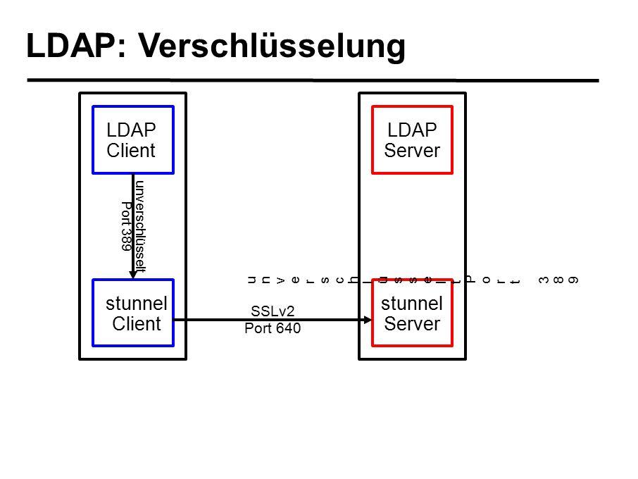 LDAP: Verschlüsselung LDAP Client LDAP Server stunnel Client stunnel Server unverschlüsselt Port 389 SSLv2 Port 640 unverschlüsseltPort 389unverschlüsseltPort 389