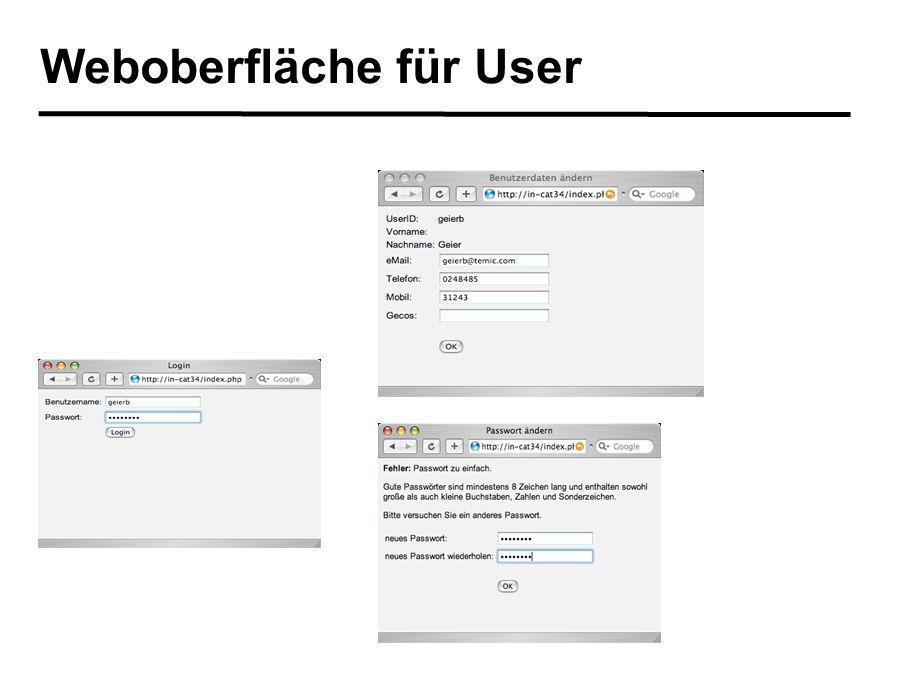 Weboberfläche für User
