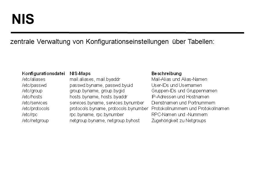 NIS zentrale Verwaltung von Konfigurationseinstellungen über Tabellen: