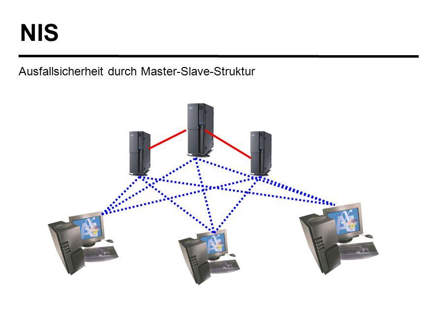 NIS Ausfallsicherheit durch Master-Slave-Struktur