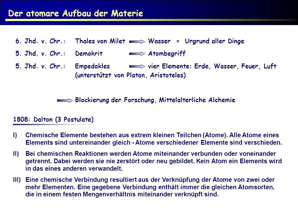 6. Jhd. v. Chr.:Thales von Milet Wasser = Urgrund aller Dinge 5. Jhd. v. Chr.:Demokrit Atombegriff 5. Jhd. v. Chr.:Empedokles vier Elemente: Erde, Was