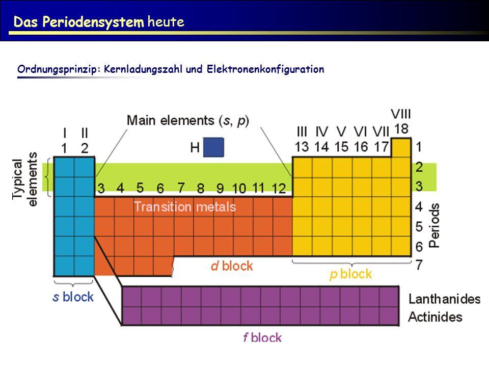 Das Periodensystem heute Ordnungsprinzip: Kernladungszahl und Elektronenkonfiguration