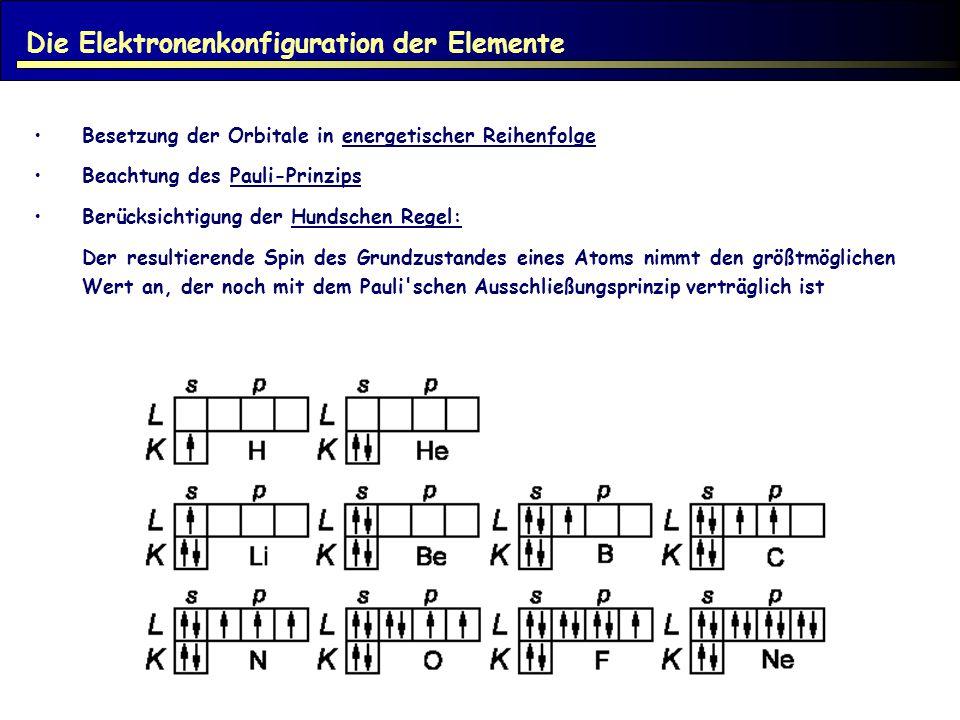 Die Elektronenkonfiguration der Elemente Besetzung der Orbitale in energetischer Reihenfolge Beachtung des Pauli-Prinzips Berücksichtigung der Hundschen Regel: Der resultierende Spin des Grundzustandes eines Atoms nimmt den größtmöglichen Wert an, der noch mit dem Pauli schen Ausschließungsprinzip verträglich ist