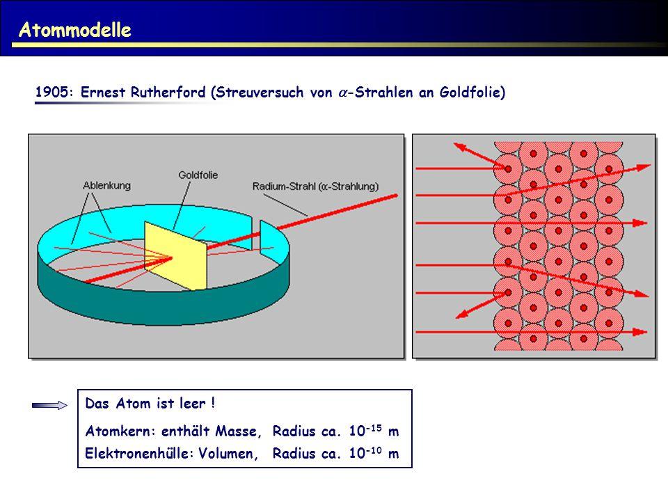 1905: Ernest Rutherford (Streuversuch von  -Strahlen an Goldfolie) Atommodelle Das Atom ist leer ! Atomkern: enthält Masse, Radius ca. 10 -15 m Elekt