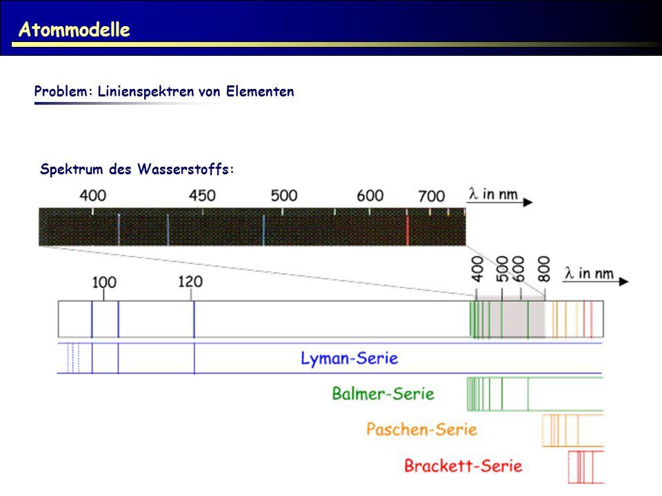 Problem: Linienspektren von Elementen Atommodelle Spektrum des Wasserstoffs:
