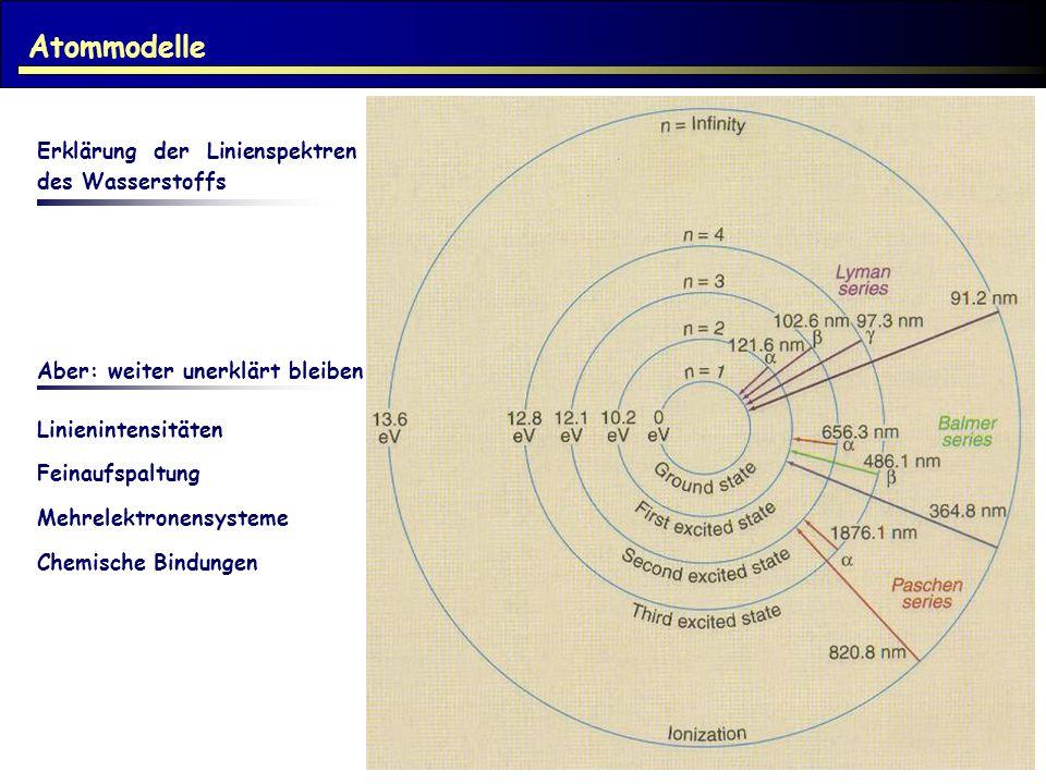 Erklärung der Linienspektren des Wasserstoffs Aber: weiter unerklärt bleiben Linienintensitäten Feinaufspaltung Mehrelektronensysteme Chemische Bindungen