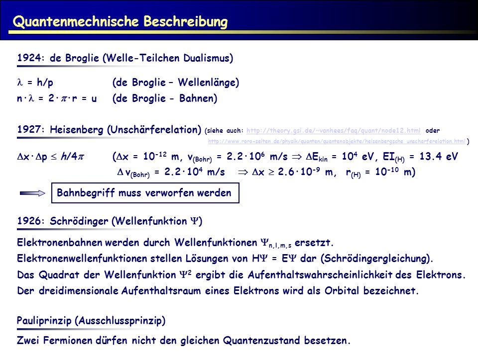Quantenmechnische Beschreibung 1924: de Broglie (Welle-Teilchen Dualismus) = h/p (de Broglie – Wellenlänge) n· = 2·  ·r = u (de Broglie - Bahnen) 1927: Heisenberg (Unschärferelation) (siehe auch: http://theory.gsi.de/~vanhees/faq/quant/node12.html oder http://www.roro-seiten.de/physik/quanten/quantenobjekte/heisenbergsche_unscharferelation.html )http://theory.gsi.de/~vanhees/faq/quant/node12.html http://www.roro-seiten.de/physik/quanten/quantenobjekte/heisenbergsche_unscharferelation.html  x·  p  h/4  (  x = 10 -12 m, v (Bohr) = 2.2·10 6 m/s   E kin = 10 4 eV, EI (H) = 13.4 eV  v (Bohr) = 2.2·10 4 m/s   x  2.6·10 -9 m, r (H) = 10 -10 m) Bahnbegriff muss verworfen werden 1926: Schrödinger (Wellenfunktion  ) Elektronenbahnen werden durch Wellenfunktionen  n,l,m,s ersetzt.