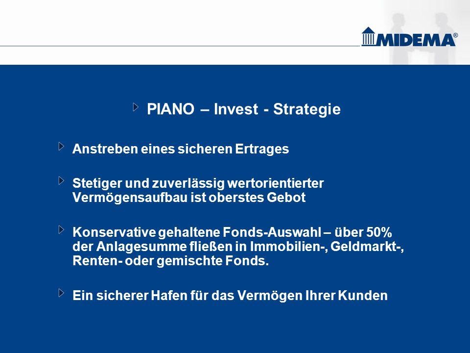 PIANO – Invest - Strategie Anstreben eines sicheren Ertrages Stetiger und zuverlässig wertorientierter Vermögensaufbau ist oberstes Gebot Konservative