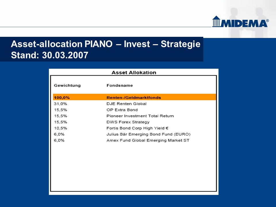 Asset-allocation PIANO – Invest – Strategie Stand: 30.03.2007 Allianz-DIT Emerging Markets Bond Fund €Allianz-DIT Emerging Markets Bond Fund € 6,5%6,5% Fortis Bond Corp High Yield €Fortis Bond Corp High Yield € 8,3%8,3% DWS Forex StrategyDWS Forex Strategy 14,0%14,0% Activest Total Return CActivest Total Return C 20,4%20,4% OP Extra BondOP Extra Bond 20,4%20,4% DJE Renten GlobalDJE Renten Global 30,4%30,4% Renten-/GeldmarktfondsRenten-/Geldmarktfonds 100,0%100,0% FondsnameFondsname GewichtungGewichtung A s s et Al lo k at io n St a n d 3 1.