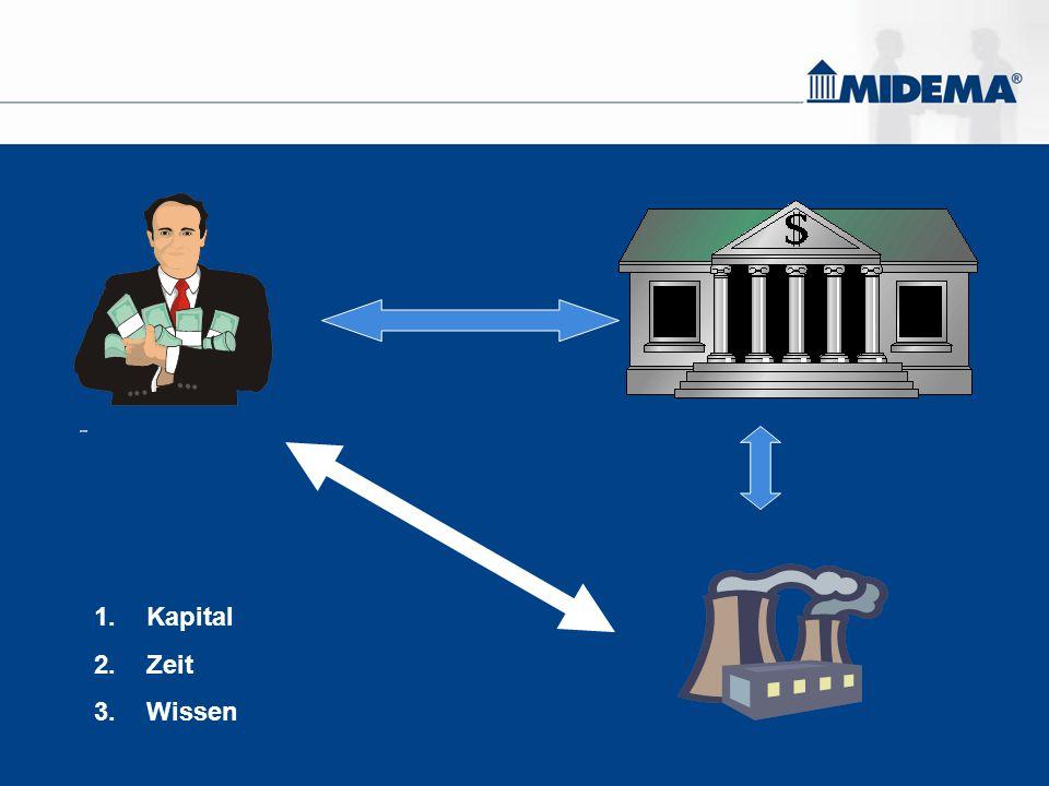 Rückschläge gehören dazu! Der typische Verlauf einer Aktien- bzw. Aktienfondsanlage