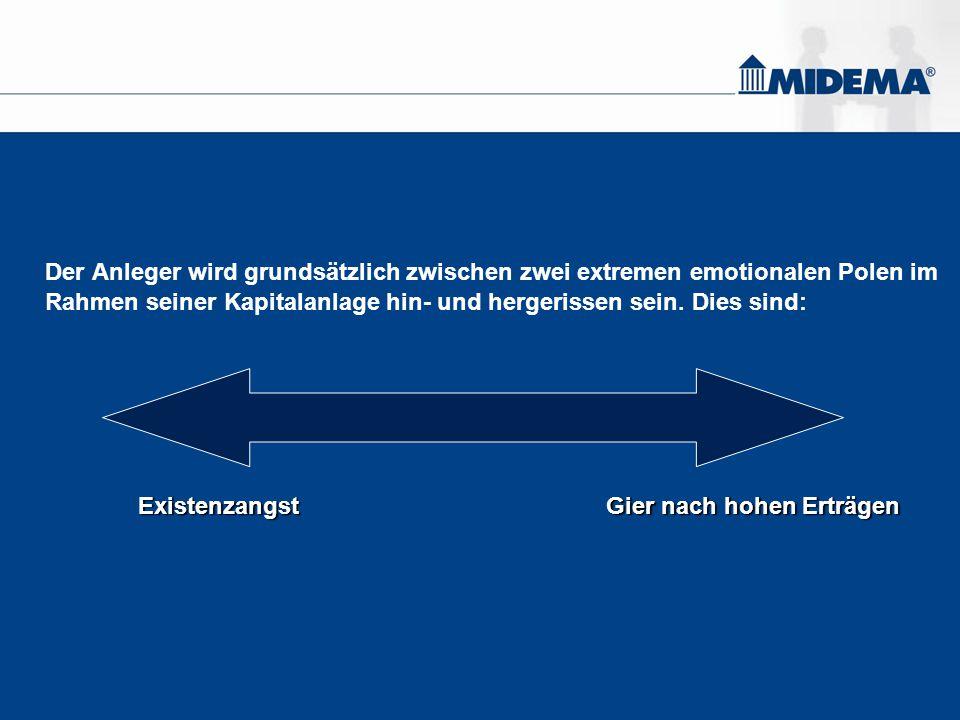 Provision Sparprogramm Beispiel: Anlage pro Jahr: € 1.200,-- (€ 100,--/Monat) Laufzeit: 20 Jahre Sparzielsumme: € 24.000,-- Eintrittsgebühr (Kunde): 6,50% In € € 1.560,00 Provision Vertriebspartner € 960,00 Auswirkung Kunde Ab dem ersten € volle Investition