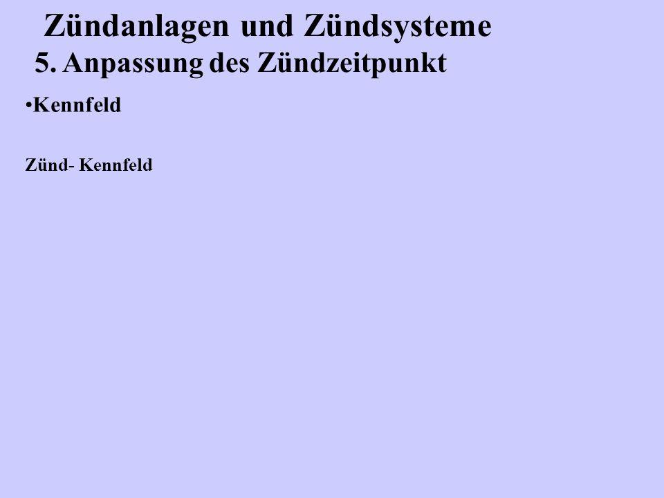 Zündanlagen und Zündsysteme 5. Anpassung des Zündzeitpunkt Kennfeld Zünd- Kennfeld