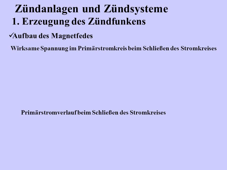 Zündanlagen und Zündsysteme 1. Erzeugung des Zündfunkens Aufbau des Magnetfedes Wirksame Spannung im Primärstromkreis beim Schließen des Stromkreises