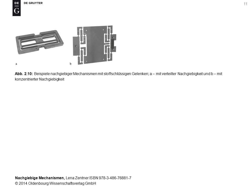 Nachgiebige Mechanismen, Lena Zentner ISBN 978-3-486-76881-7 © 2014 Oldenbourg Wissenschaftsverlag GmbH 11 Abb.