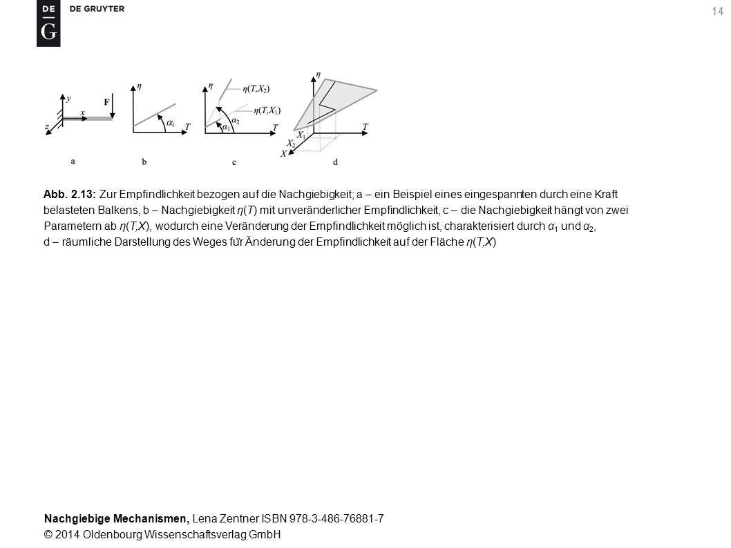 Nachgiebige Mechanismen, Lena Zentner ISBN 978-3-486-76881-7 © 2014 Oldenbourg Wissenschaftsverlag GmbH 14 Abb.