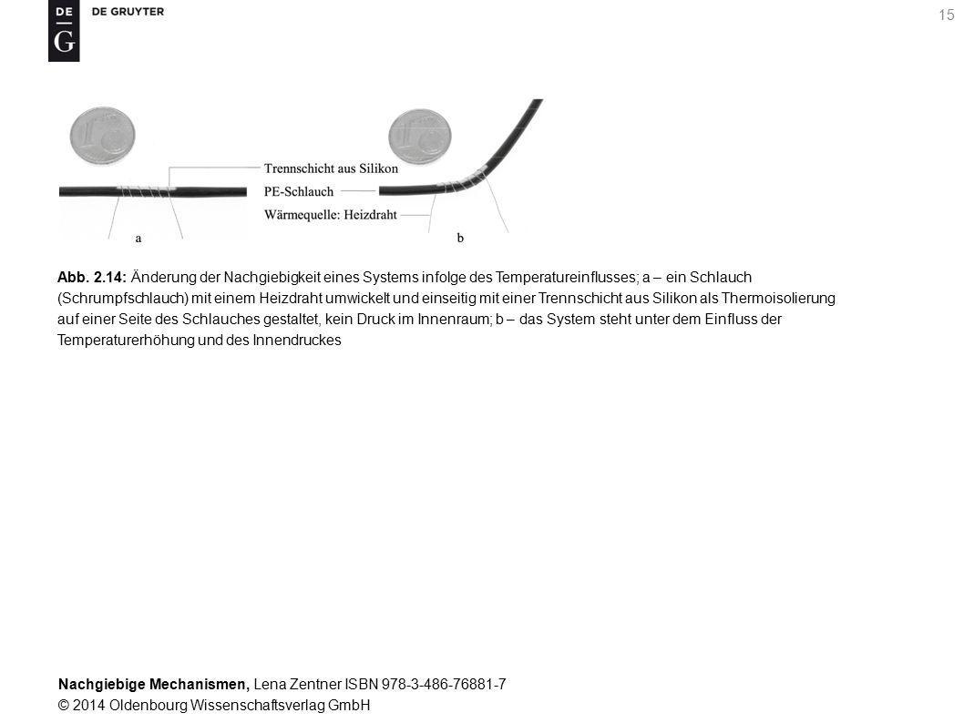 Nachgiebige Mechanismen, Lena Zentner ISBN 978-3-486-76881-7 © 2014 Oldenbourg Wissenschaftsverlag GmbH 15 Abb.