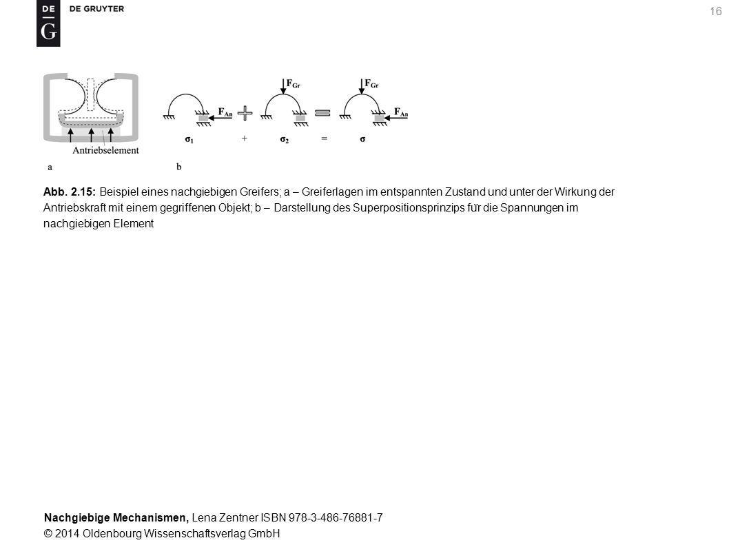 Nachgiebige Mechanismen, Lena Zentner ISBN 978-3-486-76881-7 © 2014 Oldenbourg Wissenschaftsverlag GmbH 16 Abb.