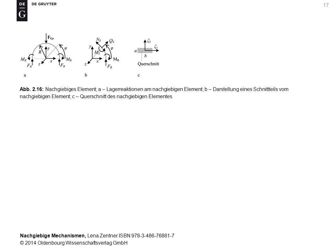 Nachgiebige Mechanismen, Lena Zentner ISBN 978-3-486-76881-7 © 2014 Oldenbourg Wissenschaftsverlag GmbH 17 Abb.