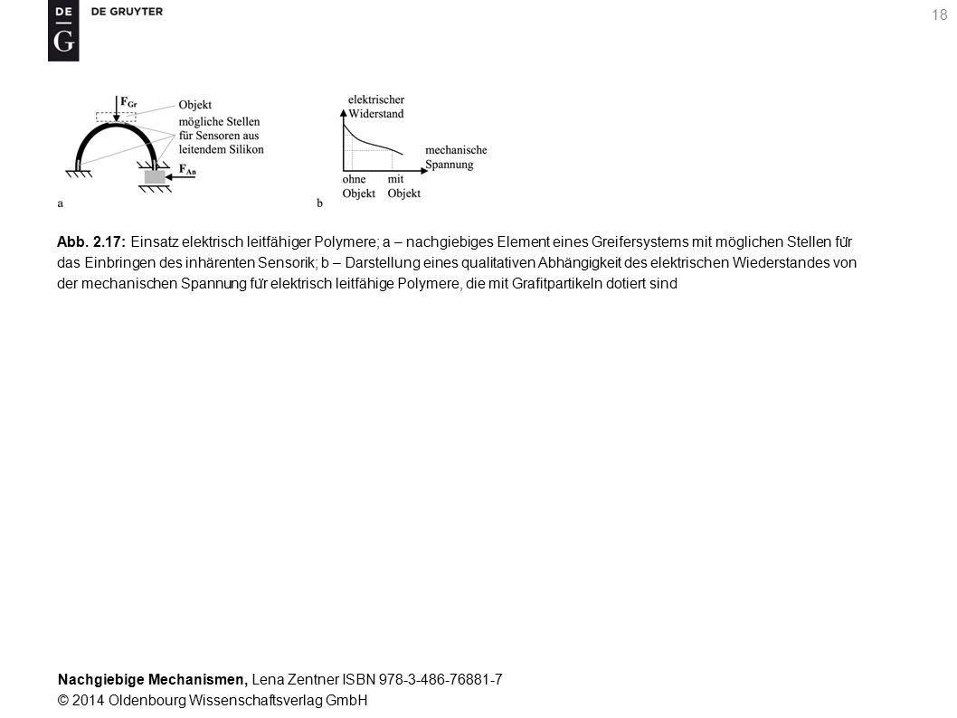 Nachgiebige Mechanismen, Lena Zentner ISBN 978-3-486-76881-7 © 2014 Oldenbourg Wissenschaftsverlag GmbH 18 Abb.