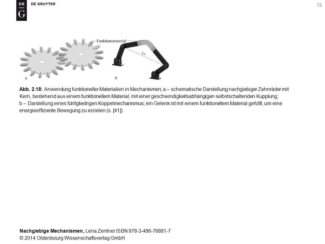 Nachgiebige Mechanismen, Lena Zentner ISBN 978-3-486-76881-7 © 2014 Oldenbourg Wissenschaftsverlag GmbH 19 Abb.